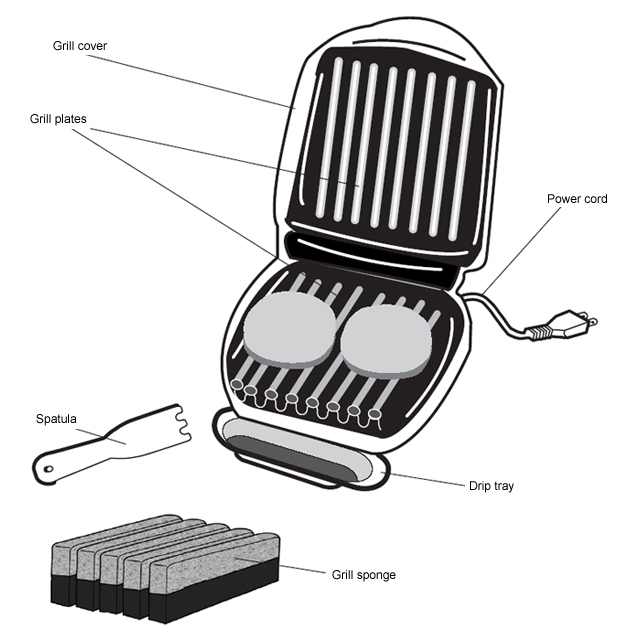 GR10B George Foreman 36 Square Inch Nonstick Countertop Grill
